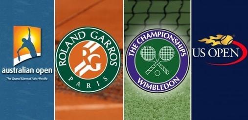Wimbledon Championship 2019