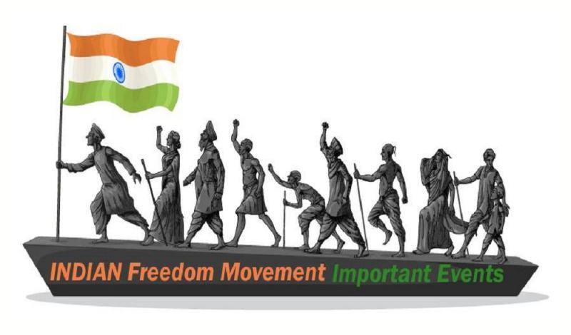 Indian Freedom Struggle Movements