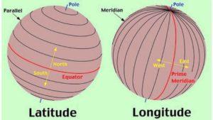 Latitude Longitude Definition